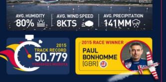 Red Bull Air Race 2017 at 浦安